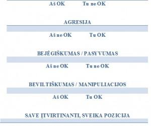 As OK tu OK
